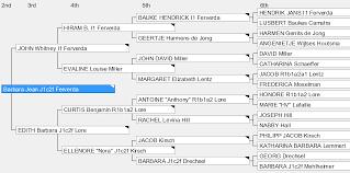 may 2015 dnaexplained u2013 genetic genealogy page 2
