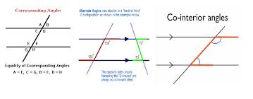 Example Of Alternate Interior Angles Elimu Geometry