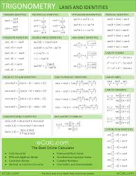 here is all of the info again reddit trigonometry math and