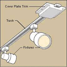 how to install a light fixture to install track lighting