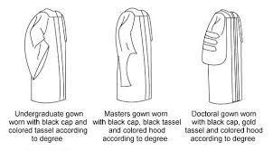 master s gown and ppo regalia