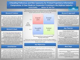 how to write a hypothesis in research paper poster sessions college of engineering and computing nsu a reading preference and risk taxonomy for printed proprietary information compromise a case study on corporate e training in the defense industry