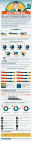 9 best marketing stacks images on pinterest content marketing