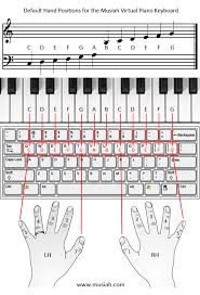 ukulele keyboard tutorial free virtual piano keyboard play piano notes on your computer