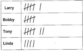 all worksheets tally mark worksheets printable worksheets