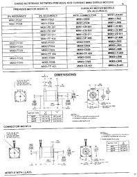 feedthru4 sav jpg lovely slo syn stepper motor wiring diagram