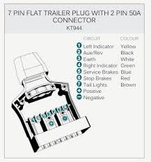utility trailer wiring diagram model prong standard lights in