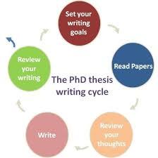 Phd thesis qos nmctoastmasters