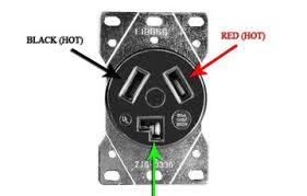 electrical how can i test a three prong dryer receptacle for