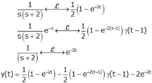 laplace transform table calculator laplace transform applied to differential equations and convolution