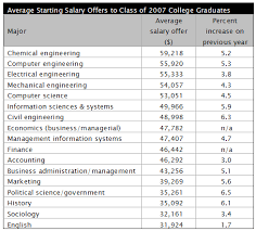 jobs for a history major 2 history major jobs salary salary slip