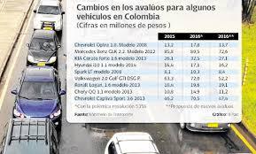 impuestos vehiculos valle 2016 reanuda cobro de impuesto automotor en el valle