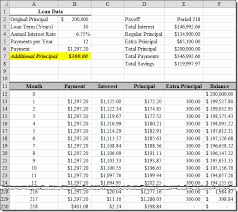 Loan Amortization Calculator Excel Template Loan Amortization With Principal Payments Microsoft