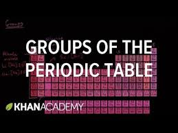 How Many Groups Are On The Periodic Table Groups Of The Periodic Table Video Khan Academy