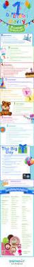 1st birthday party checklist party planning checklist children