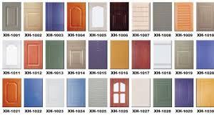 Kitchen Cabinet Doors Fronts Charming Bathroom Cabinet Door Fronts Bathroom Best References