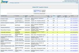 it support report template templates archives support and