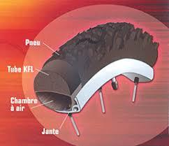 chambre à air anti crevaison une roue de brouette le coin jardin les forums d onpeutlefaire com