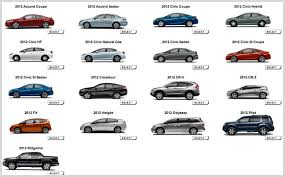 all the cars boxy cars and why them
