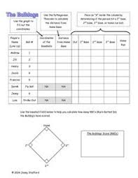 this worksheet has 5 word application level word problems that