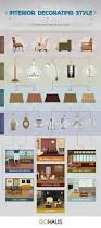 Living Room Design Quiz Home Decorating Style Quizzes Traditionz Us Traditionz Us