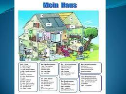 Mein Haus Slide 3 1024 Jpg