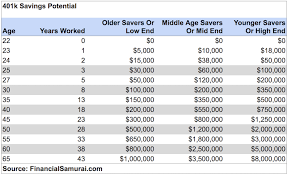 calpers retirement calculator table how do i calculate the value of my pension