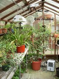 greenhouse kits seattle