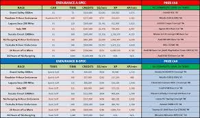 lexus malaysia mm2h car list carspart