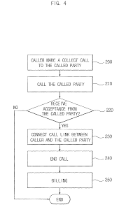 patent us8477766 method for collect call service based on voip