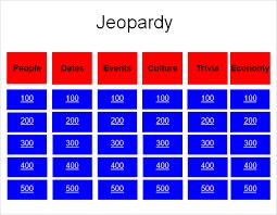 powerpoint jeopardy template with scoring briski info