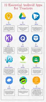 must android apps 12 must android apps for teachers educational technology