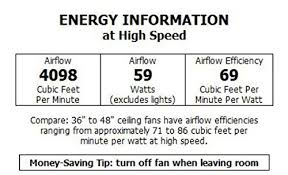 ceiling fan ceiling fan speed control wiring diagram ceiling