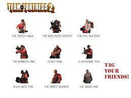 Team Fortress 2 Memes - team fortress 2 facebook meme by carpeguitarrem on deviantart