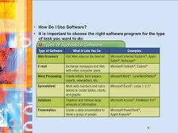 Wordperfect Spreadsheet 2 3 Note 2 Peripheral Devices U201cperipheral Devices U201d Are Hardware