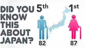 did you this about japan