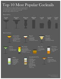 top 10 drinks order bar most popular cocktails top 10 blogging tips pinterest