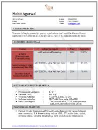 Ece Sample Resume by Over 10000 Cv And Resume Samples With Free Download Electronics