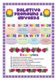 english teaching worksheets relative adverbs