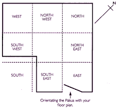 feng shui for home where is my relationship corner assessing your home or office
