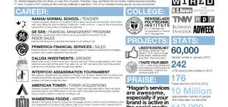 resume ge sample of infographic resume infographic infographicspedia