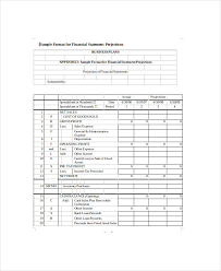 8 financial projections templates free sample example