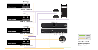 powercon wiring diagram efcaviation com