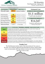 Colorado 14er Map by Colorado 14ers Statewide Report Card Colorado Fourteeners Initiative