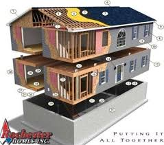 modular homes prices modular home price