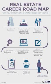 Resume Of A Real Estate Agent 30 Best Flow Chart Images On Pinterest Infographics Flowchart