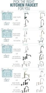 choosing replacement faucet install single handle kitchen faucet