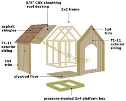 Gable Roof House Plans Gable Roof Dog House Plans