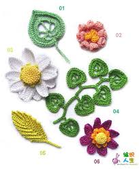 Crocheted Flowers - 17 best images about crocheted flowers on pinterest flower