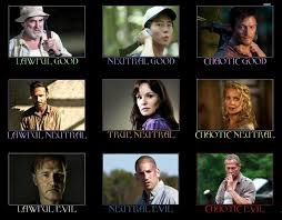 Alignment System Meme - the walking dead d d alignments alignment charts know your meme